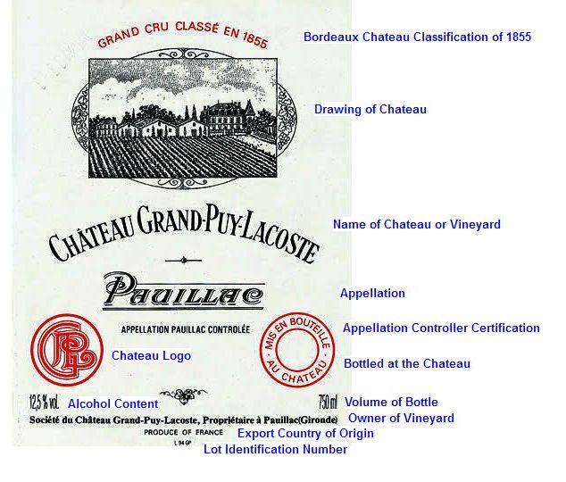 Terroir Based Wine Label